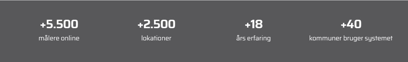 eviShine er deltager i Next Step Challenge 2019
