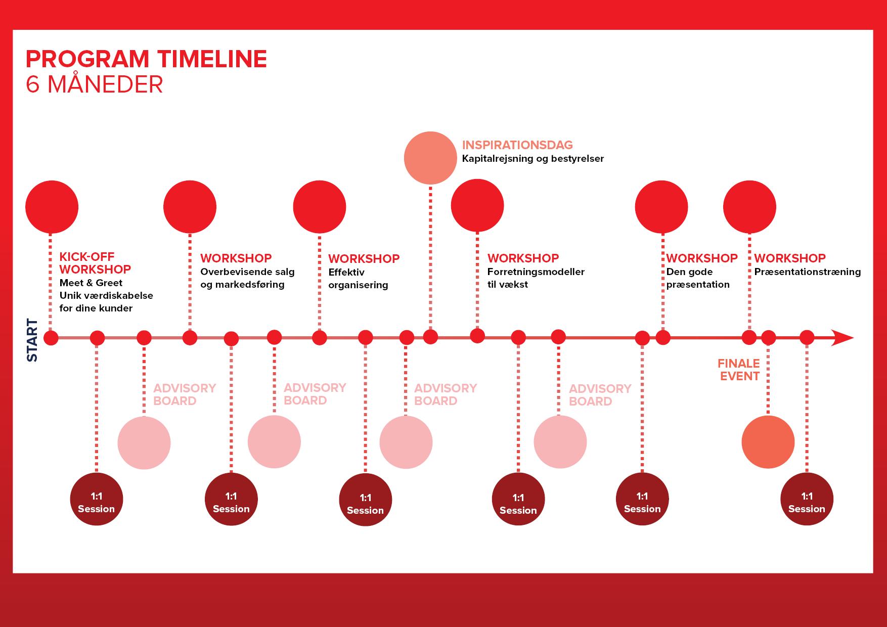 Next Step Challenge Forretningsudvikling er et forløb til ambitiøse vækstvirksomheder